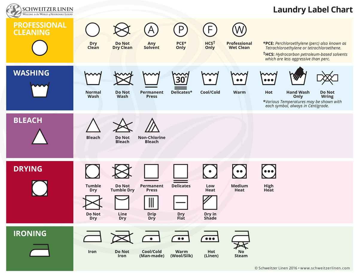 So What Do Those Laundry Label Symbols Really Mean Schweitzerlinen